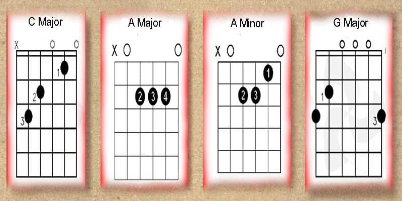 C A G Guitar Chords
