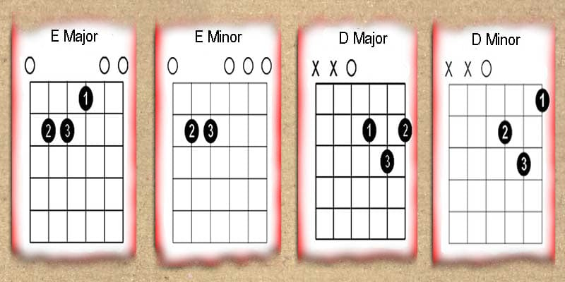 E D Guitar Chords